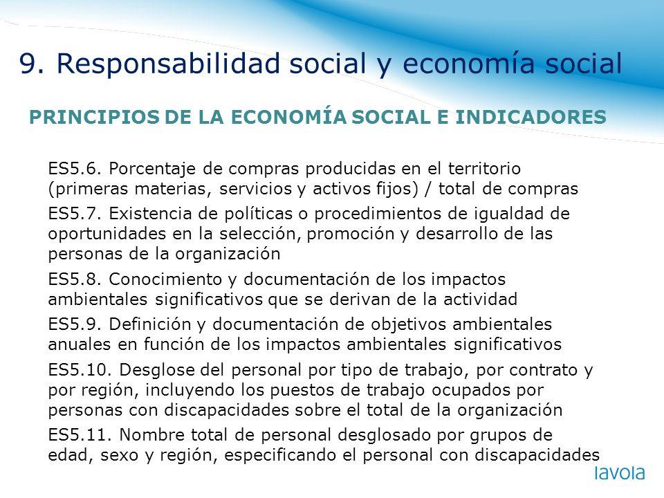 ES5.6. Porcentaje de compras producidas en el territorio (primeras materias, servicios y activos fijos) / total de compras ES5.7. Existencia de políti