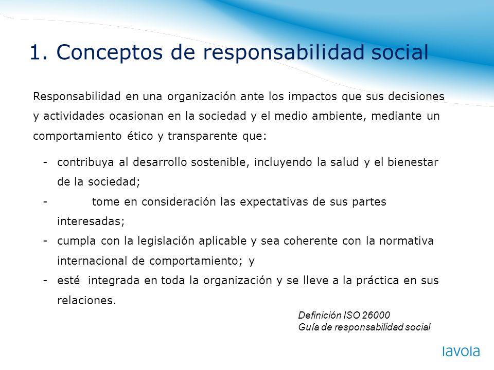 Responsabilidad en una organización ante los impactos que sus decisiones y actividades ocasionan en la sociedad y el medio ambiente, mediante un compo