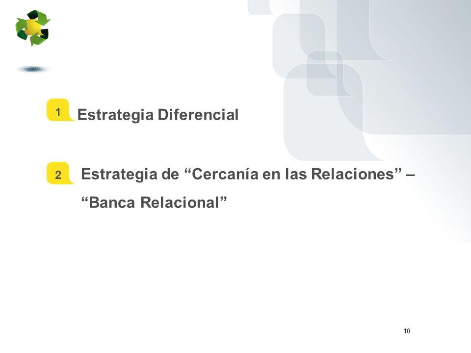 10 Estrategia Diferencial 1 2 Estrategia de Cercanía en las Relaciones – Banca Relacional
