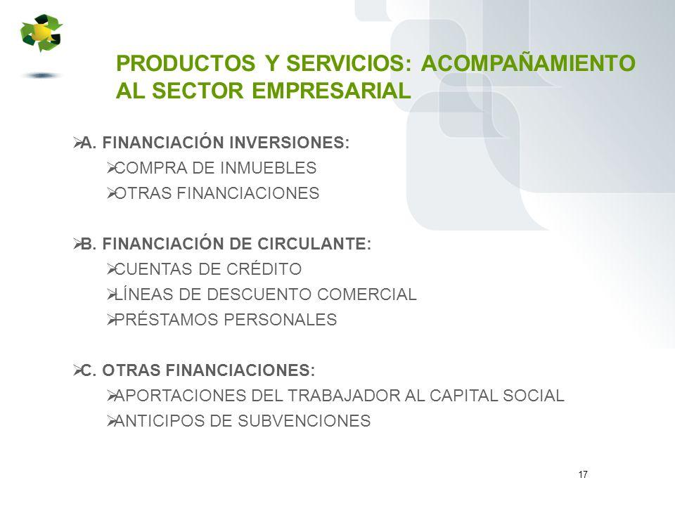 17 A.FINANCIACIÓN INVERSIONES: COMPRA DE INMUEBLES OTRAS FINANCIACIONES B.