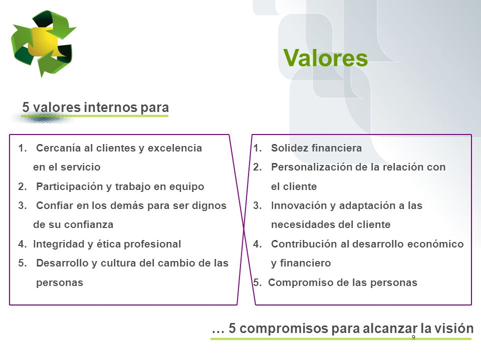9 Valores 5 valores internos para … 5 compromisos para alcanzar la visión 1.Cercanía al clientes y excelencia en el servicio 2.Participación y trabajo en equipo 3.Confiar en los demás para ser dignos de su confianza 4.