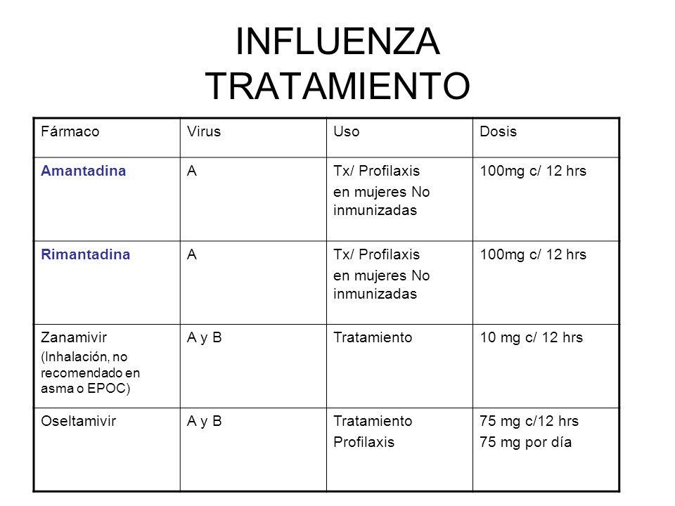 INFLUENZA TRATAMIENTO FármacoVirusUsoDosis AmantadinaATx/ Profilaxis en mujeres No inmunizadas 100mg c/ 12 hrs RimantadinaATx/ Profilaxis en mujeres N
