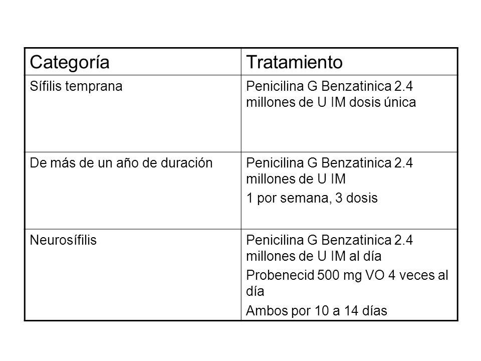 CategoríaTratamiento Sífilis tempranaPenicilina G Benzatinica 2.4 millones de U IM dosis única De más de un año de duraciónPenicilina G Benzatinica 2.