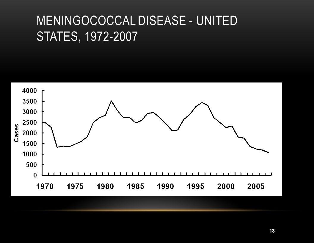 13 MENINGOCOCCAL DISEASE - UNITED STATES, 1972-2007