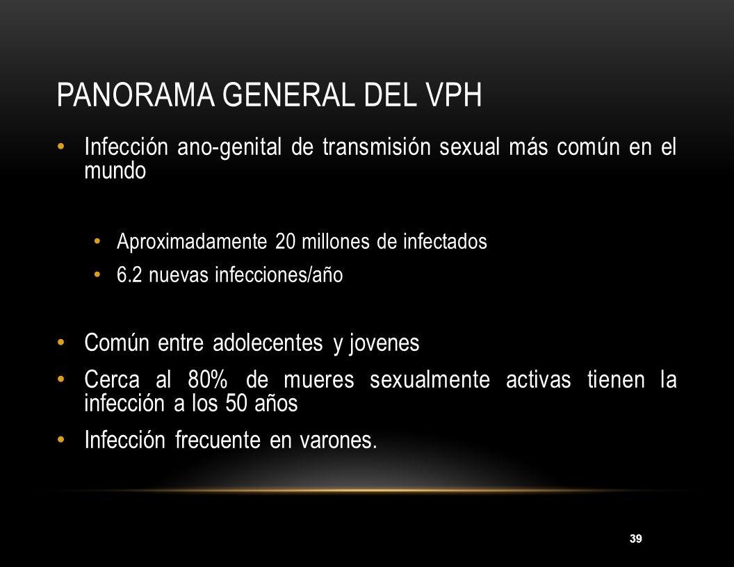 39 PANORAMA GENERAL DEL VPH Infección ano-genital de transmisión sexual más común en el mundo Aproximadamente 20 millones de infectados 6.2 nuevas inf