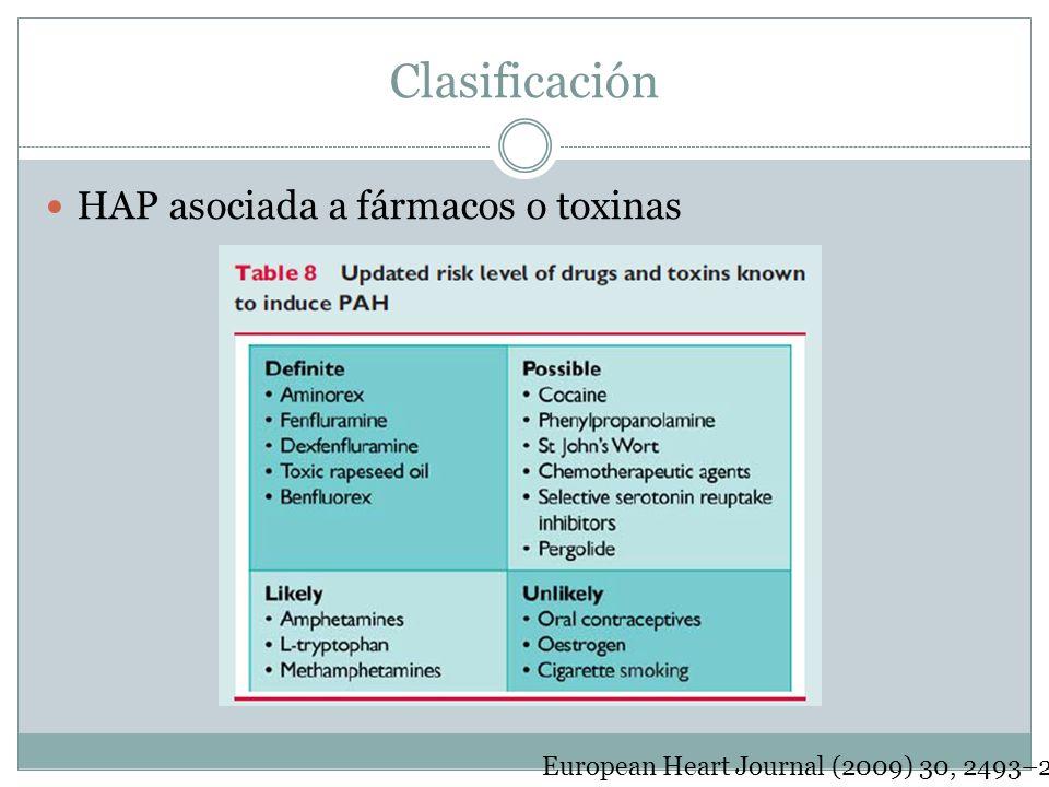 Clasificación HAP asociada a fármacos o toxinas European Heart Journal (2009) 30, 2493–2537