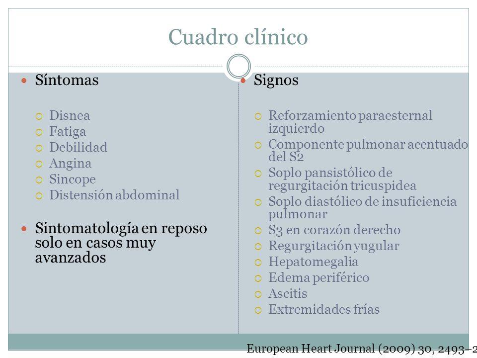 Cuadro clínico Síntomas Disnea Fatiga Debilidad Angina Sincope Distensión abdominal Sintomatología en reposo solo en casos muy avanzados Signos Reforz
