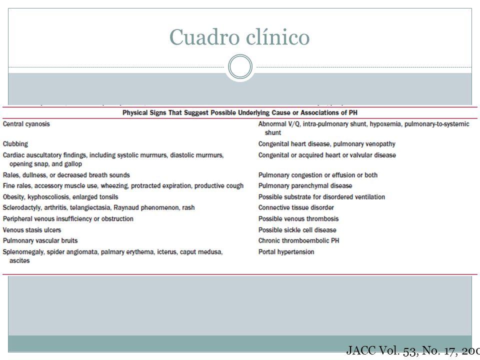 Cuadro clínico JACC Vol. 53, No. 17, 2009