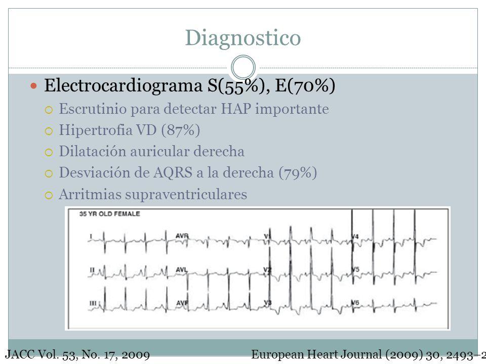 Diagnostico Electrocardiograma S(55%), E(70%) Escrutinio para detectar HAP importante Hipertrofia VD (87%) Dilatación auricular derecha Desviación de