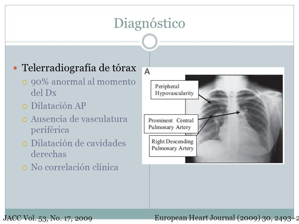 Diagnóstico Telerradiografía de tórax 90% anormal al momento del Dx Dilatación AP Ausencia de vasculatura periférica Dilatación de cavidades derechas