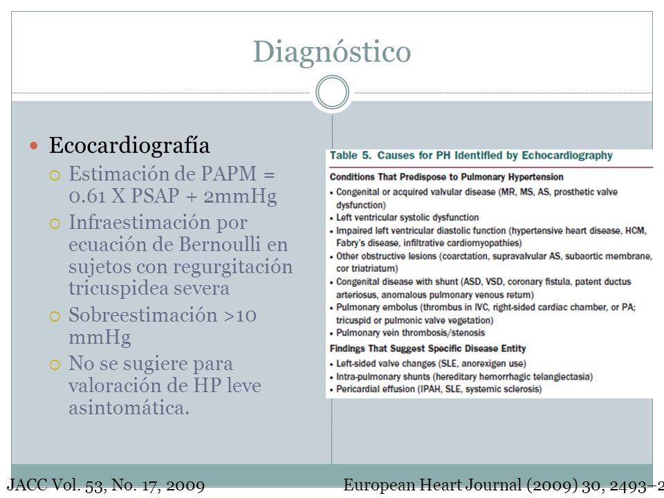 Diagnóstico Ecocardiografía Estimación de PAPM = 0.61 X PSAP + 2mmHg Infraestimación por ecuación de Bernoulli en sujetos con regurgitación tricuspide