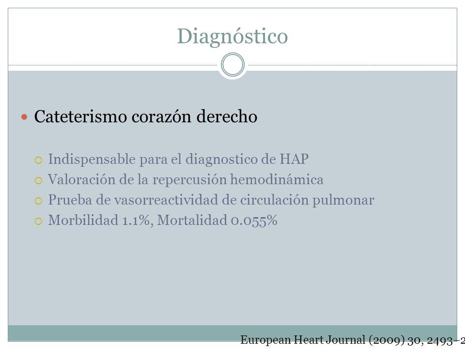 Diagnóstico Cateterismo corazón derecho Indispensable para el diagnostico de HAP Valoración de la repercusión hemodinámica Prueba de vasorreactividad