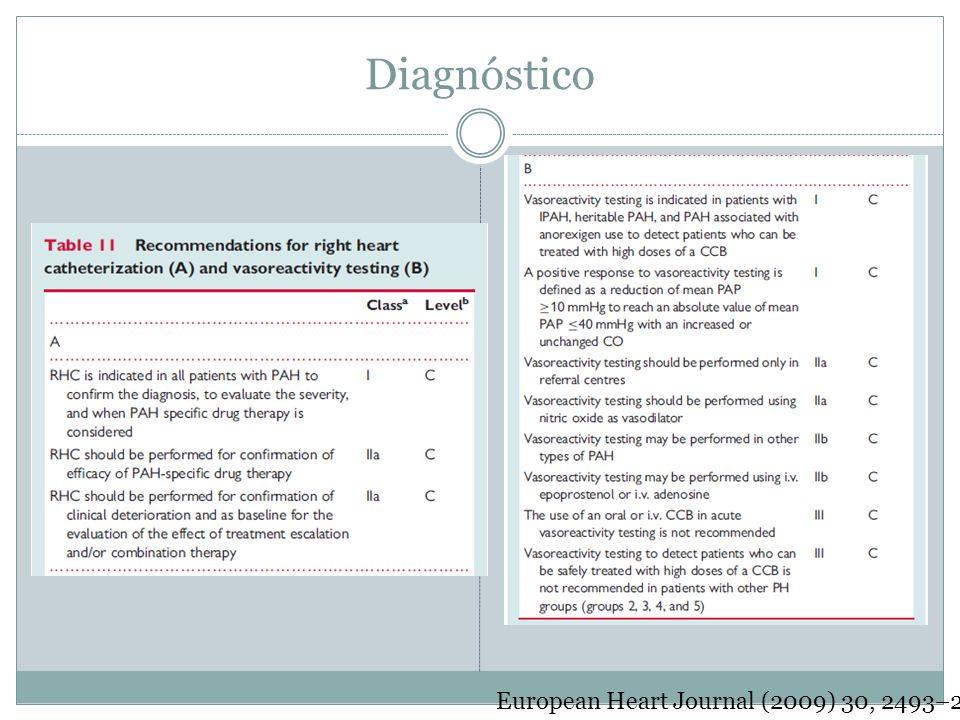 Diagnóstico European Heart Journal (2009) 30, 2493–2537