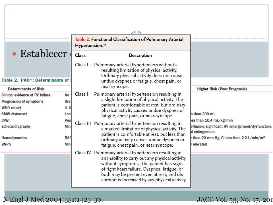 Establecer el pronostico JACC Vol. 53, No. 17, 2009 N Engl J Med 2004;351:1425-36.