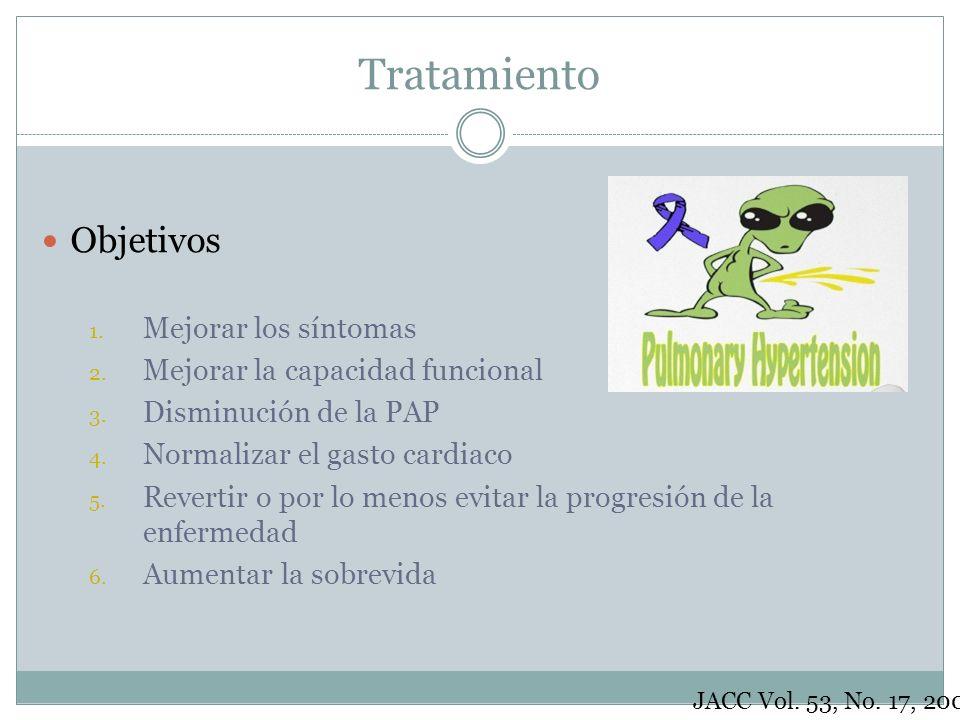 Tratamiento Objetivos 1. Mejorar los síntomas 2. Mejorar la capacidad funcional 3. Disminución de la PAP 4. Normalizar el gasto cardiaco 5. Revertir o