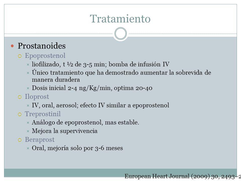Tratamiento Prostanoides Epoprostenol liofilizado, t ½ de 3-5 min; bomba de infusión IV Único tratamiento que ha demostrado aumentar la sobrevida de m
