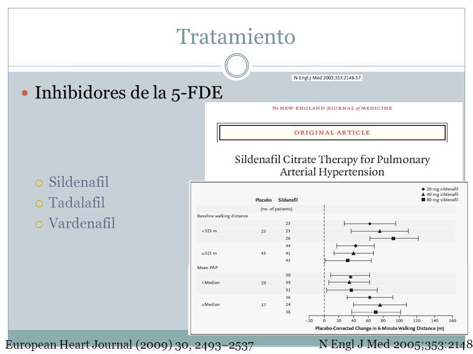 Tratamiento Inhibidores de la 5-FDE Sildenafil Tadalafil Vardenafil N Engl J Med 2005;353:2148-57. European Heart Journal (2009) 30, 2493–2537