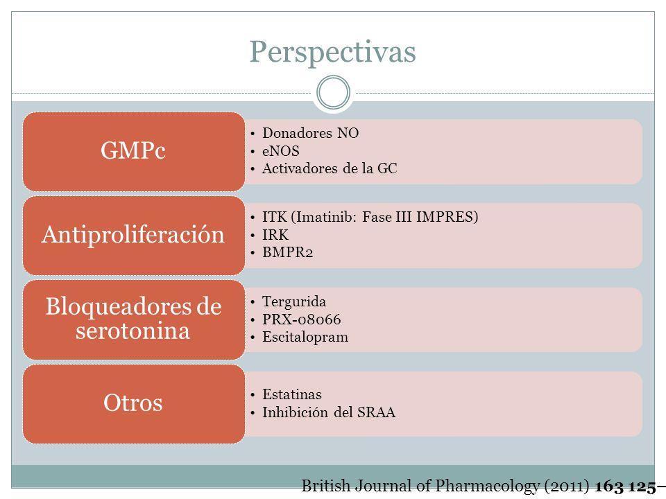 Perspectivas Donadores NO eNOS Activadores de la GC GMPc ITK (Imatinib: Fase III IMPRES) IRK BMPR2 Antiproliferación Tergurida PRX-08066 Escitalopram