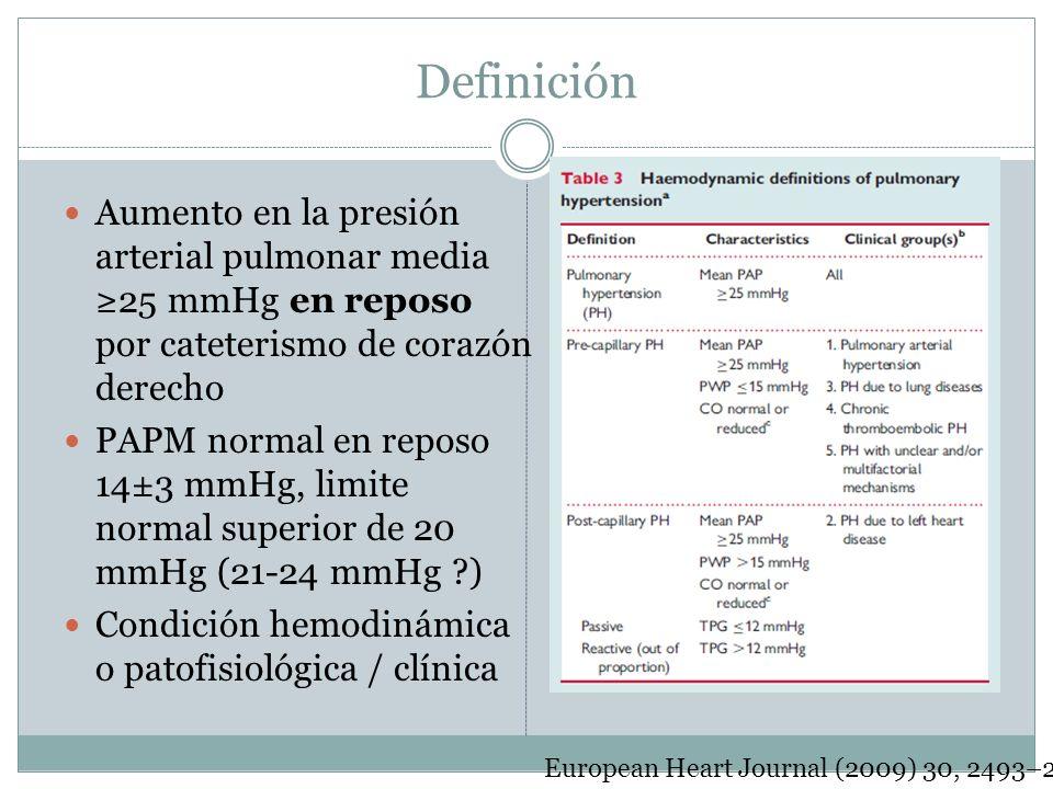 Definición Aumento en la presión arterial pulmonar media 25 mmHg en reposo por cateterismo de corazón derecho PAPM normal en reposo 14±3 mmHg, limite