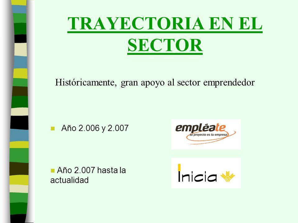 TRAYECTORIA EN EL SECTOR Históricamente, gran apoyo al sector emprendedor Año 2.006 y 2.007 Año 2.007 hasta la actualidad