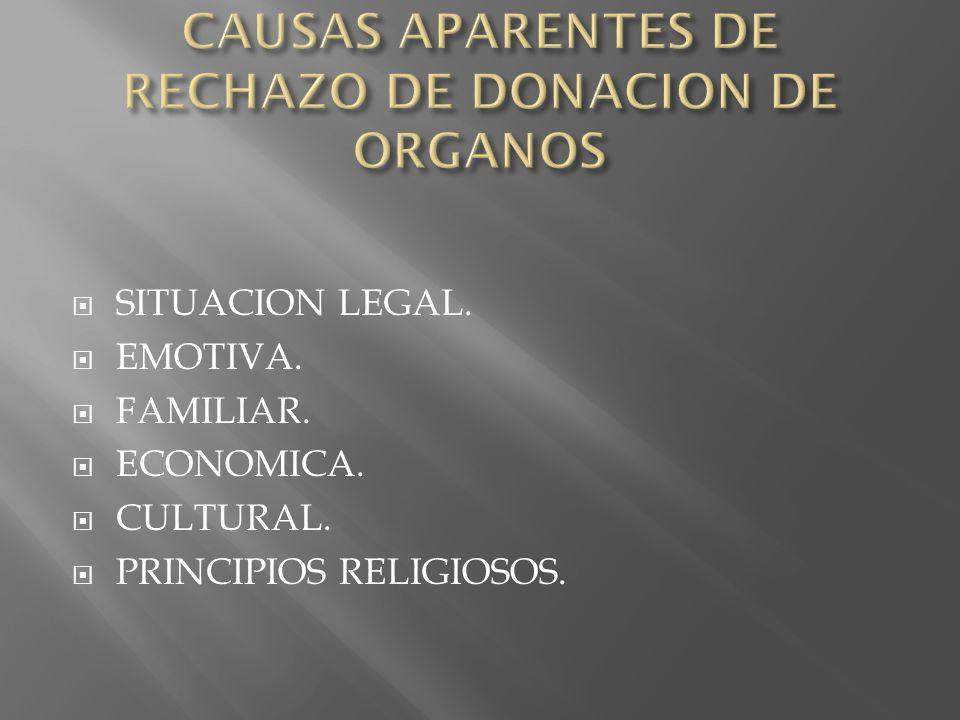 SITUACION LEGAL. EMOTIVA. FAMILIAR. ECONOMICA. CULTURAL. PRINCIPIOS RELIGIOSOS.
