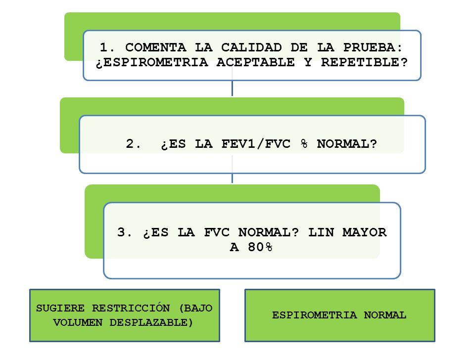 1. COMENTA LA CALIDAD DE LA PRUEBA: ¿ESPIROMETRIA ACEPTABLE Y REPETIBLE? 2. ¿ES LA FEV1/FVC % NORMAL? 3. ¿ES LA FVC NORMAL? LIN MAYOR A 80% SUGIERE RE