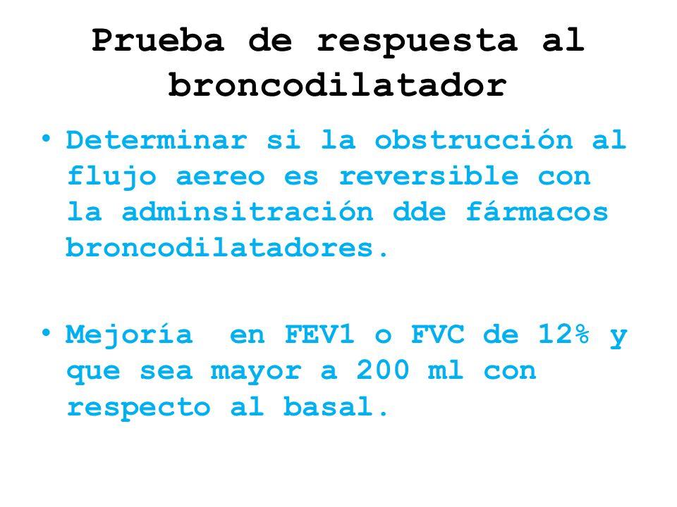 Prueba de respuesta al broncodilatador Determinar si la obstrucción al flujo aereo es reversible con la adminsitración dde fármacos broncodilatadores.