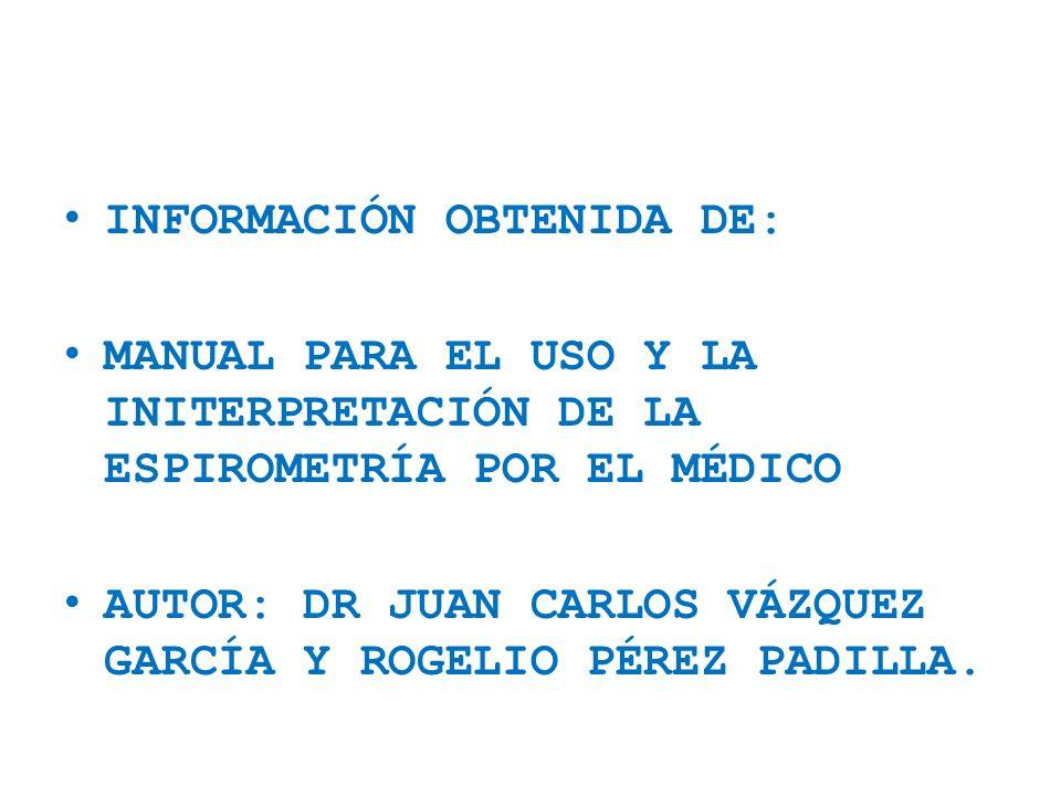 INFORMACIÓN OBTENIDA DE: MANUAL PARA EL USO Y LA INITERPRETACIÓN DE LA ESPIROMETRÍA POR EL MÉDICO AUTOR: DR JUAN CARLOS VÁZQUEZ GARCÍA Y ROGELIO PÉREZ