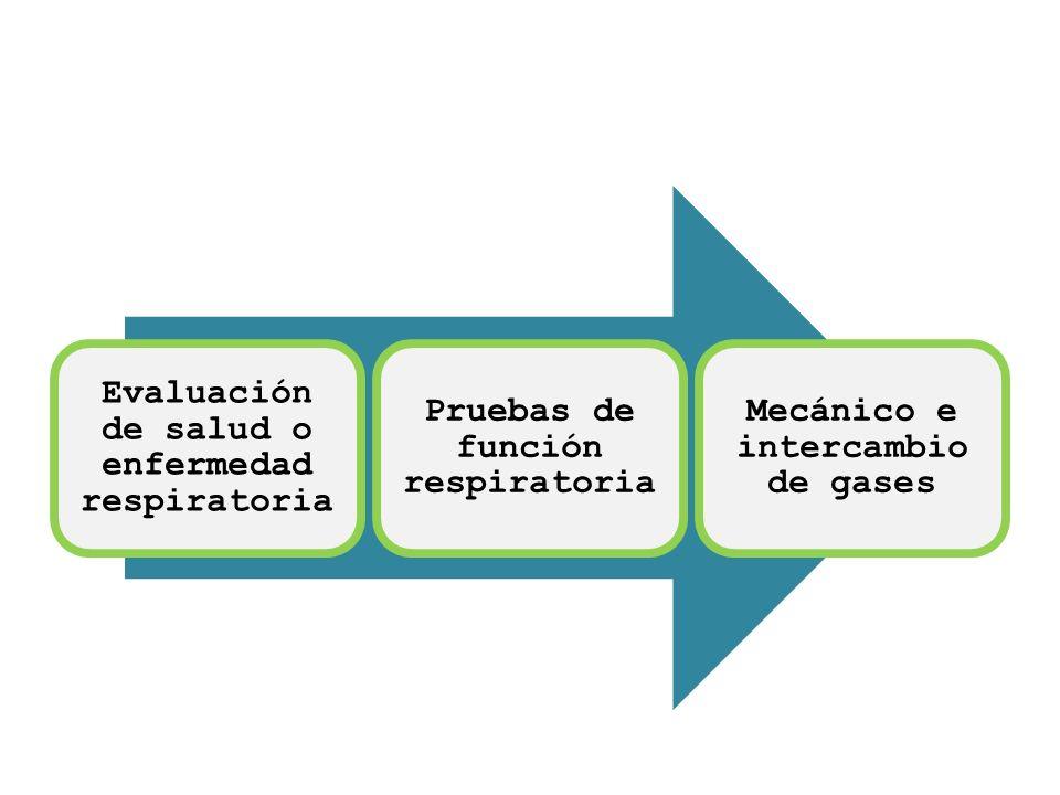 Evaluación de salud o enfermedad respiratoria Pruebas de función respiratoria Mecánico e intercambio de gases