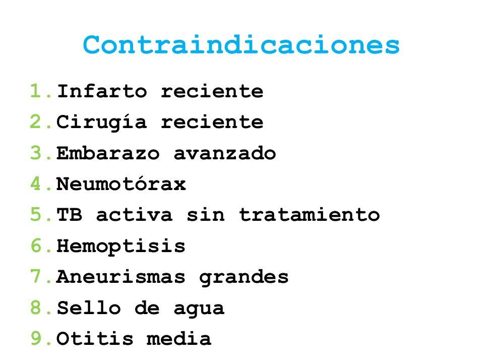 Contraindicaciones 1.Infarto reciente 2.Cirugía reciente 3.Embarazo avanzado 4.Neumotórax 5.TB activa sin tratamiento 6.Hemoptisis 7.Aneurismas grande