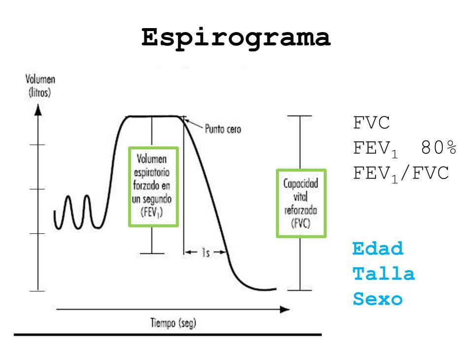 Espirograma FVC FEV 1 80% FEV 1 /FVC Edad Talla Sexo