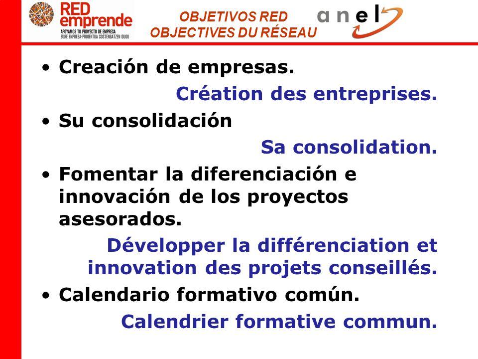 OBJETIVOS RED OBJECTIVES DU RÉSEAU Creación de empresas.
