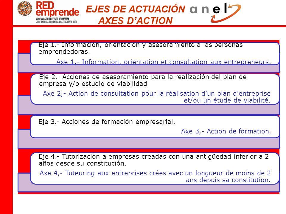 EJES DE ACTUACIÓN AXES DACTION Eje 1.- Información, orientación y asesoramiento a las personas emprendedoras.