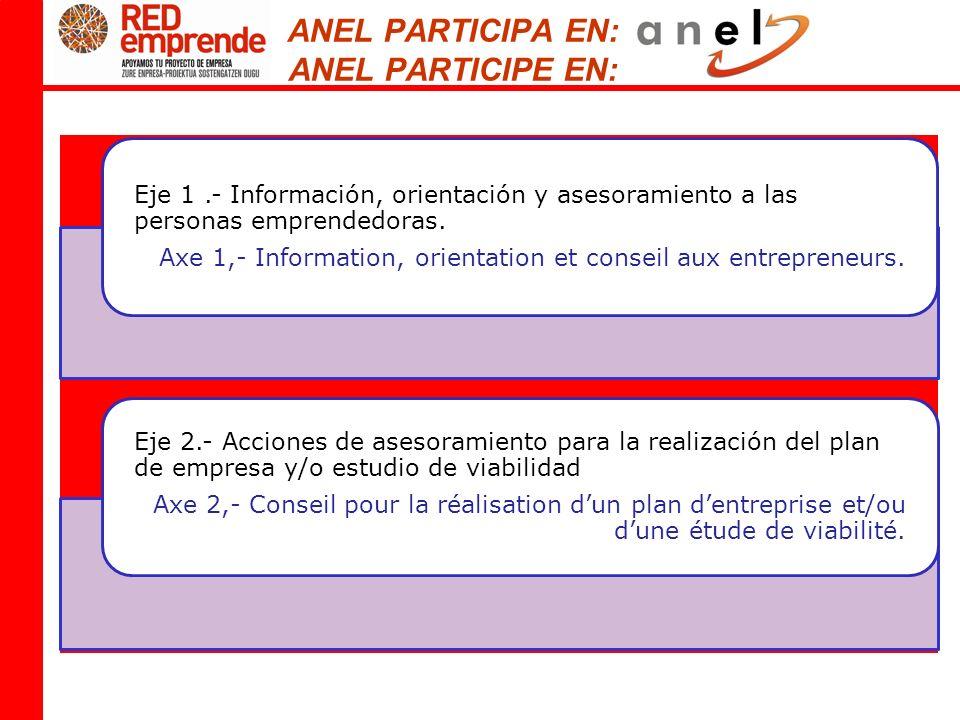 ANEL PARTICIPA EN: ANEL PARTICIPE EN: Eje 1.- Información, orientación y asesoramiento a las personas emprendedoras.
