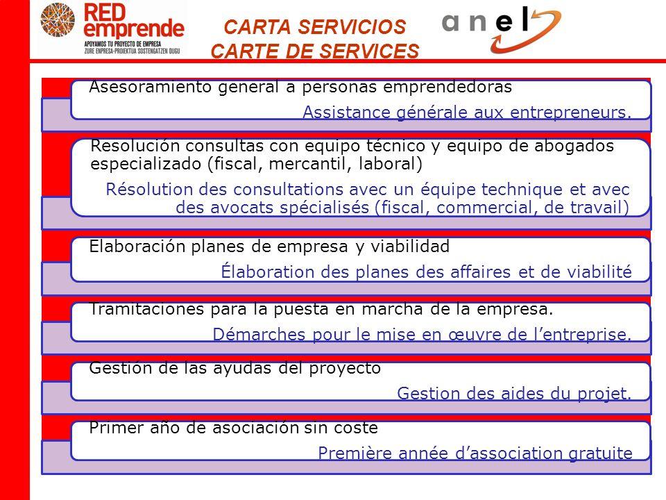 Asesoramiento general a personas emprendedoras Assistance générale aux entrepreneurs.