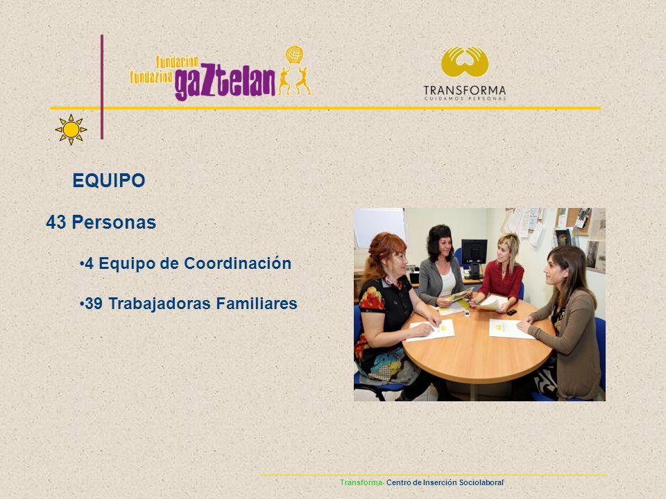 43 Personas 4 Equipo de Coordinación 39 Trabajadoras Familiares Transforma- Centro de Inserción Sociolaboral EQUIPO