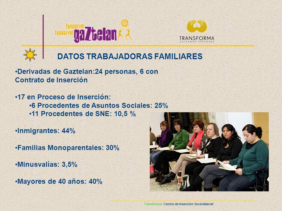 Transforma- Centro de Inserción Sociolaboral DATOS TRABAJADORAS FAMILIARES Derivadas de Gaztelan:24 personas, 6 con Contrato de Inserción 17 en Proceso de Inserción: 6 Procedentes de Asuntos Sociales: 25% 11 Procedentes de SNE: 10,5 % Inmigrantes: 44% Familias Monoparentales: 30% Minusvalías: 3,5% Mayores de 40 años: 40%
