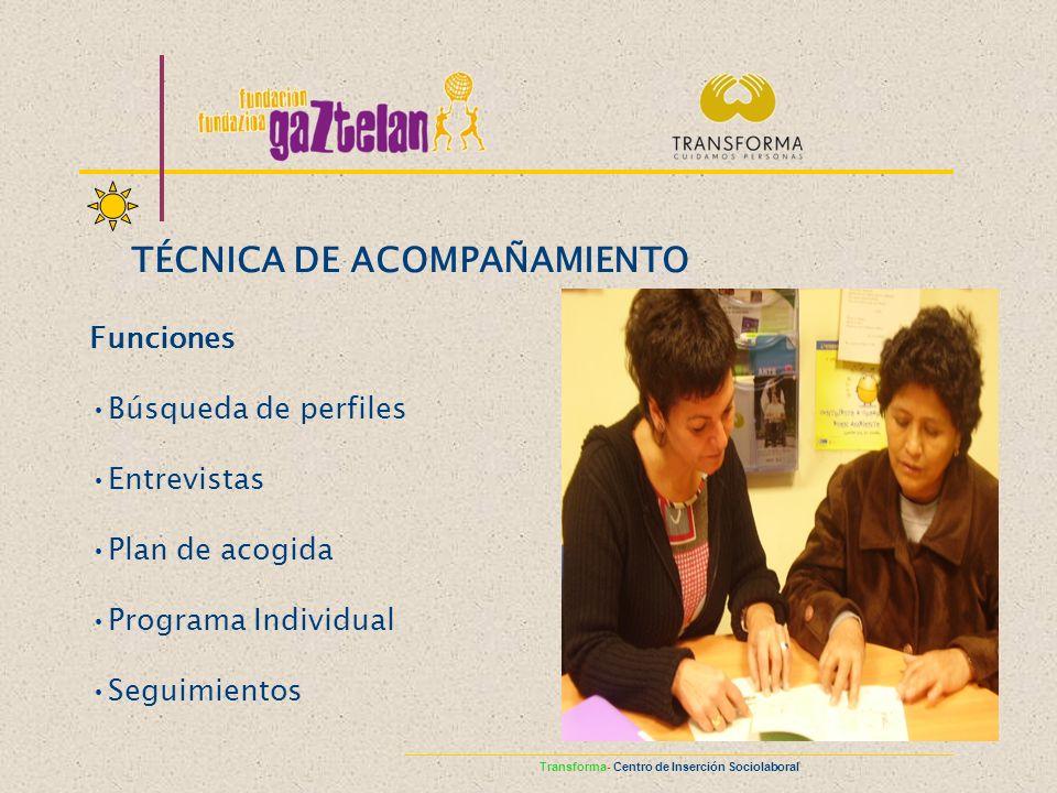 Funciones Búsqueda de perfiles Entrevistas Plan de acogida Programa Individual Seguimientos TÉCNICA DE ACOMPAÑAMIENTO Transforma- Centro de Inserción Sociolaboral