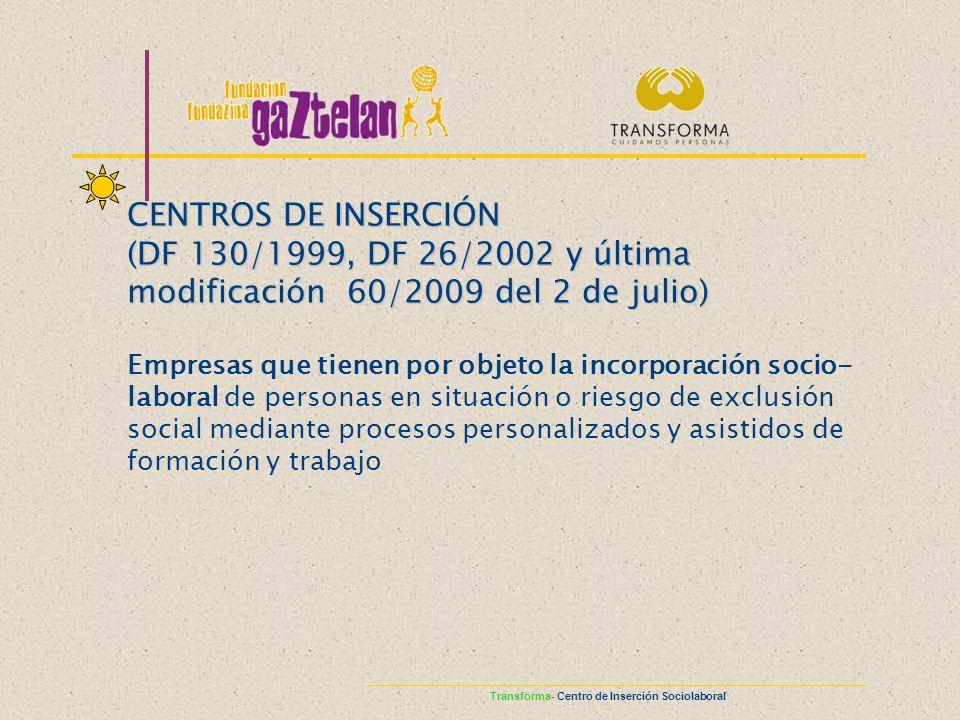 FORMACIÓN INTERNA AÑONº DE HORAS 2003140 20041.060 20051.079 20061.423 2007838 2008450 2009952 2010840 TOTAL6.782