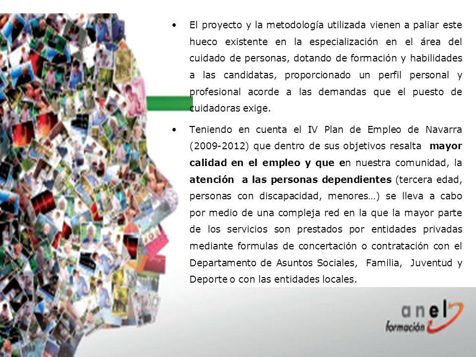 RESULTADOS DE INSERCIÓN-2.010 65 % mujeres inserción