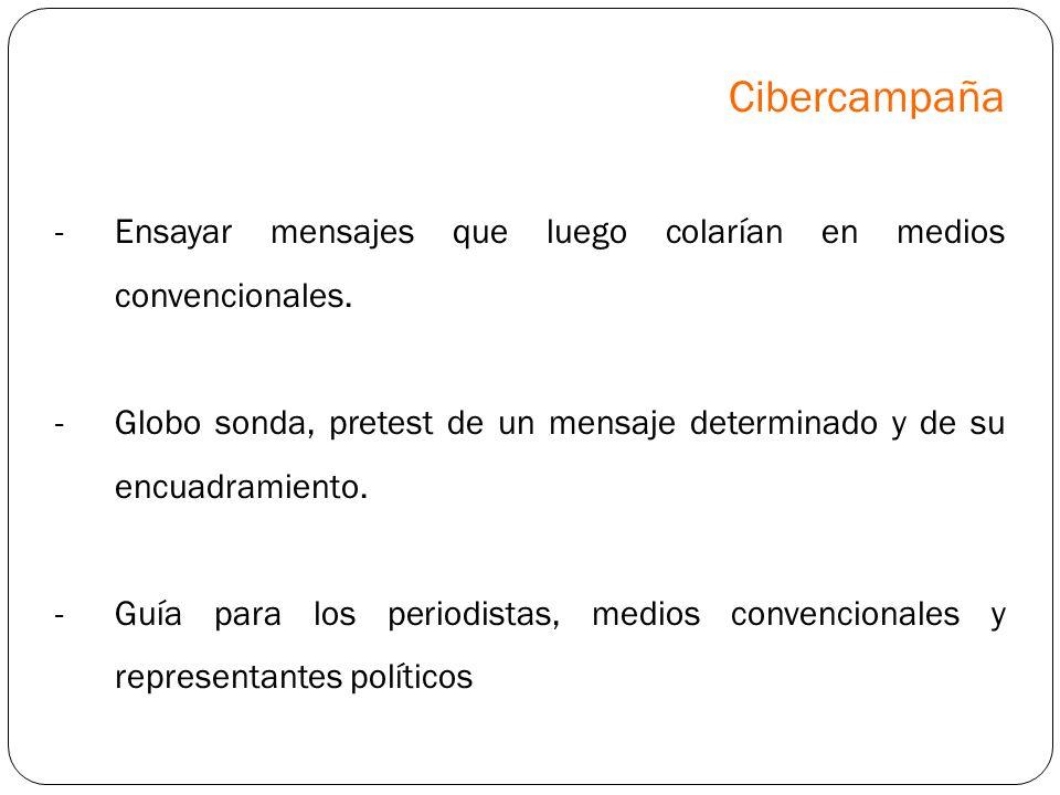 Cibercampaña -Ensayar mensajes que luego colarían en medios convencionales. -Globo sonda, pretest de un mensaje determinado y de su encuadramiento. -G