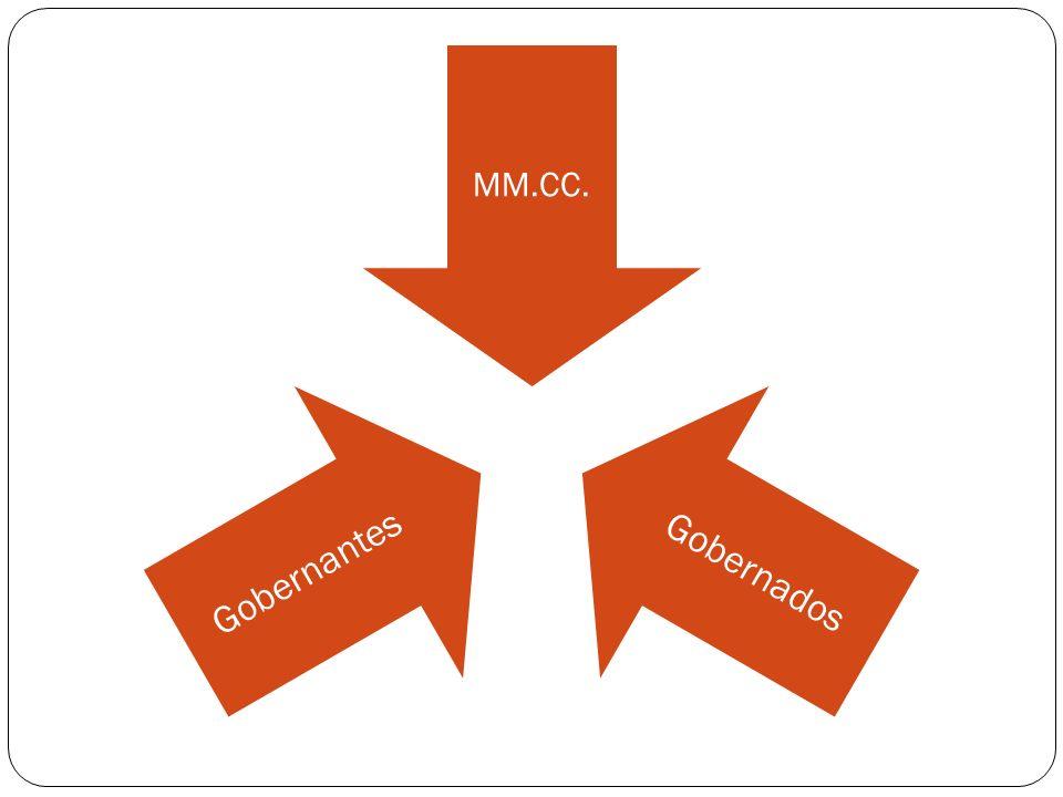 MM.CC. Gobernados Gobernantes