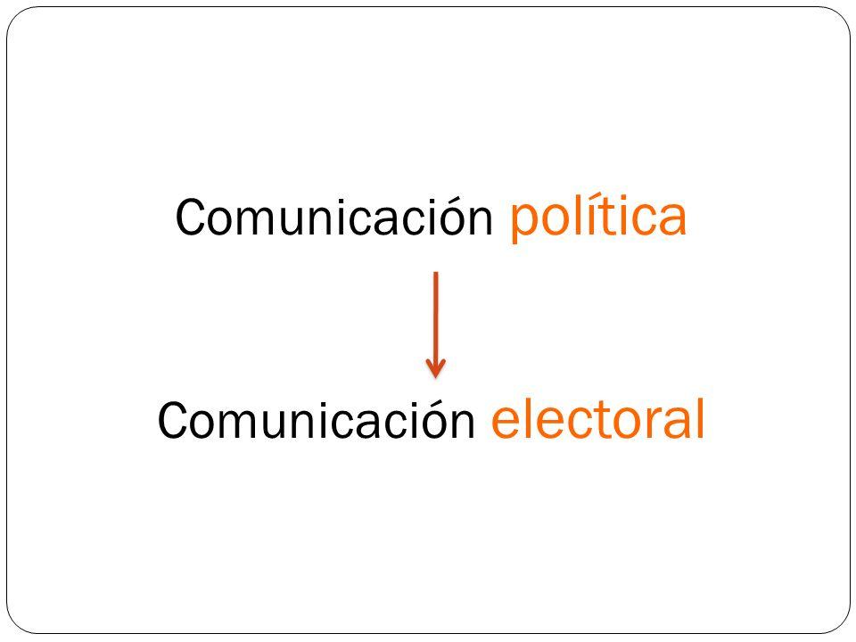 Comunicación política Comunicación electoral