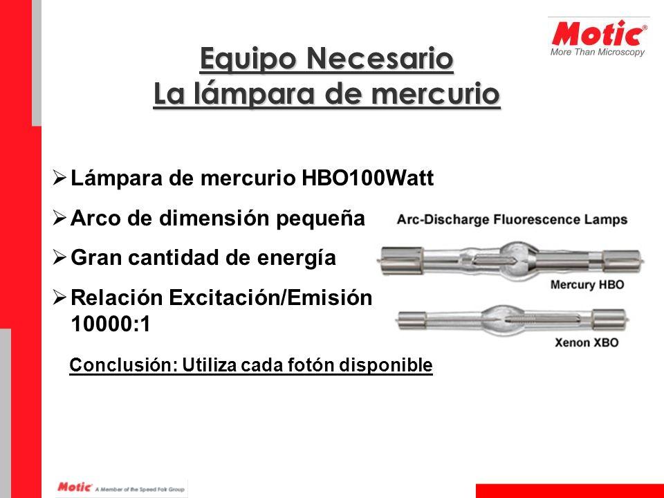 Lámpara de mercurio HBO100Watt Arco de dimensión pequeña Gran cantidad de energía Relación Excitación/Emisión 10000:1 Conclusión: Utiliza cada fotón d