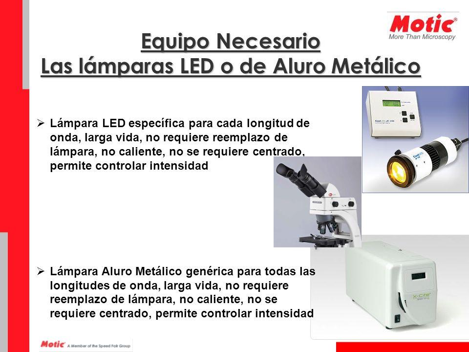 Lámpara LED específica para cada longitud de onda, larga vida, no requiere reemplazo de lámpara, no caliente, no se requiere centrado, permite control