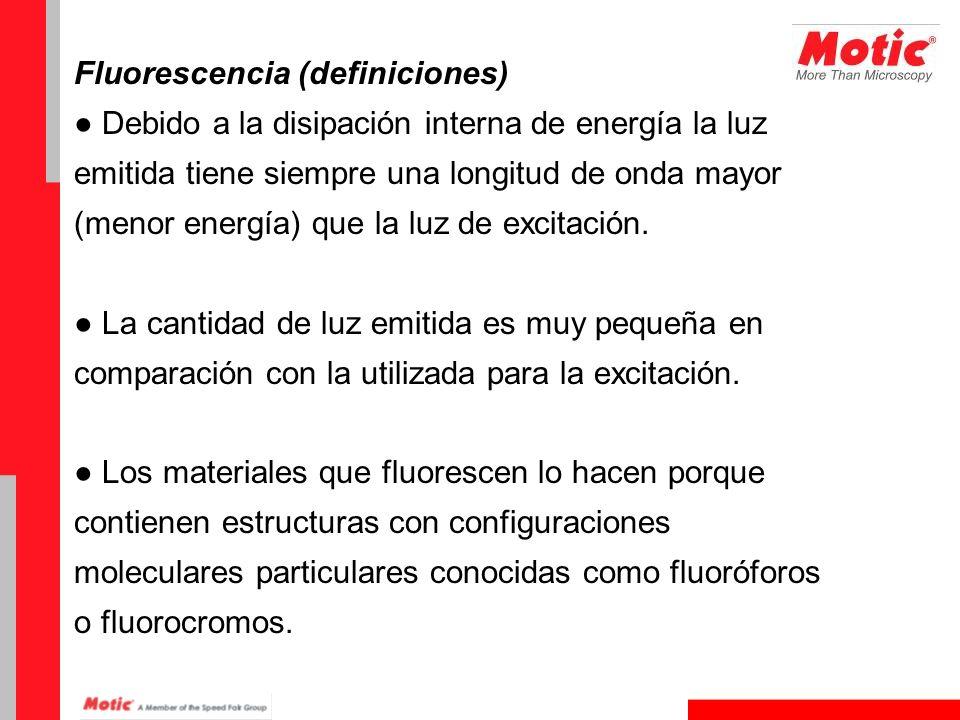 Fluorescencia (definiciones) Debido a la disipación interna de energía la luz emitida tiene siempre una longitud de onda mayor (menor energía) que la