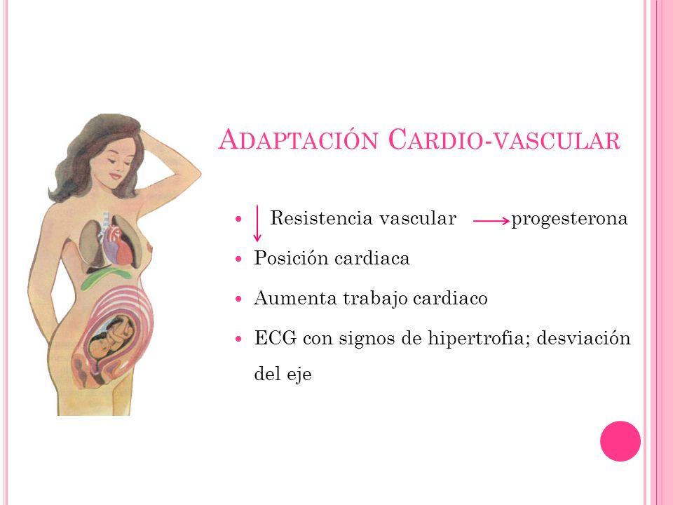 A DAPTACIÓN C ARDIO - VASCULAR Resistencia vascular progesterona Posición cardiaca Aumenta trabajo cardiaco ECG con signos de hipertrofia; desviación del eje