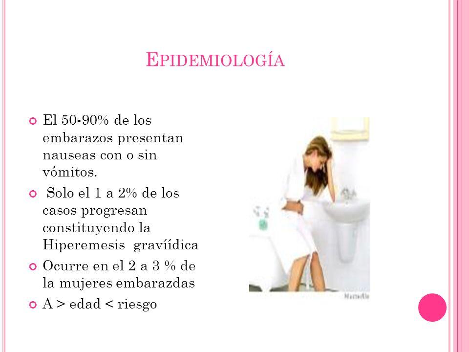 E PIDEMIOLOGÍA El 50-90% de los embarazos presentan nauseas con o sin vómitos. Solo el 1 a 2% de los casos progresan constituyendo la Hiperemesis grav