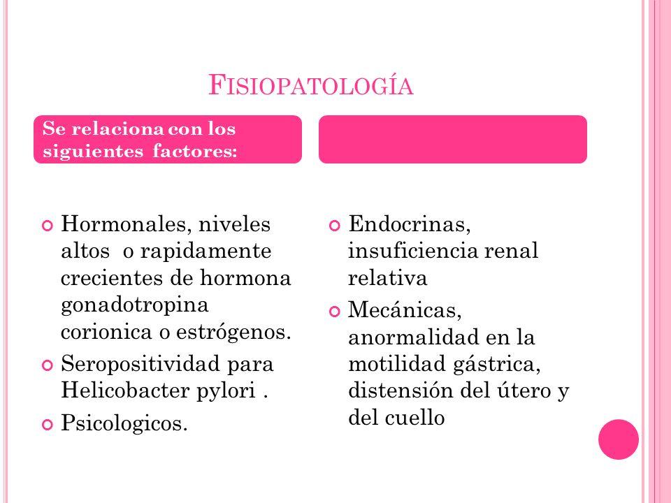 F ISIOPATOLOGÍA Hormonales, niveles altos o rapidamente crecientes de hormona gonadotropina corionica o estrógenos. Seropositividad para Helicobacter