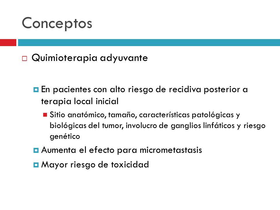 Conceptos Quimioterapia adyuvante En pacientes con alto riesgo de recidiva posterior a terapia local inicial Sitio anatómico, tamaño, características